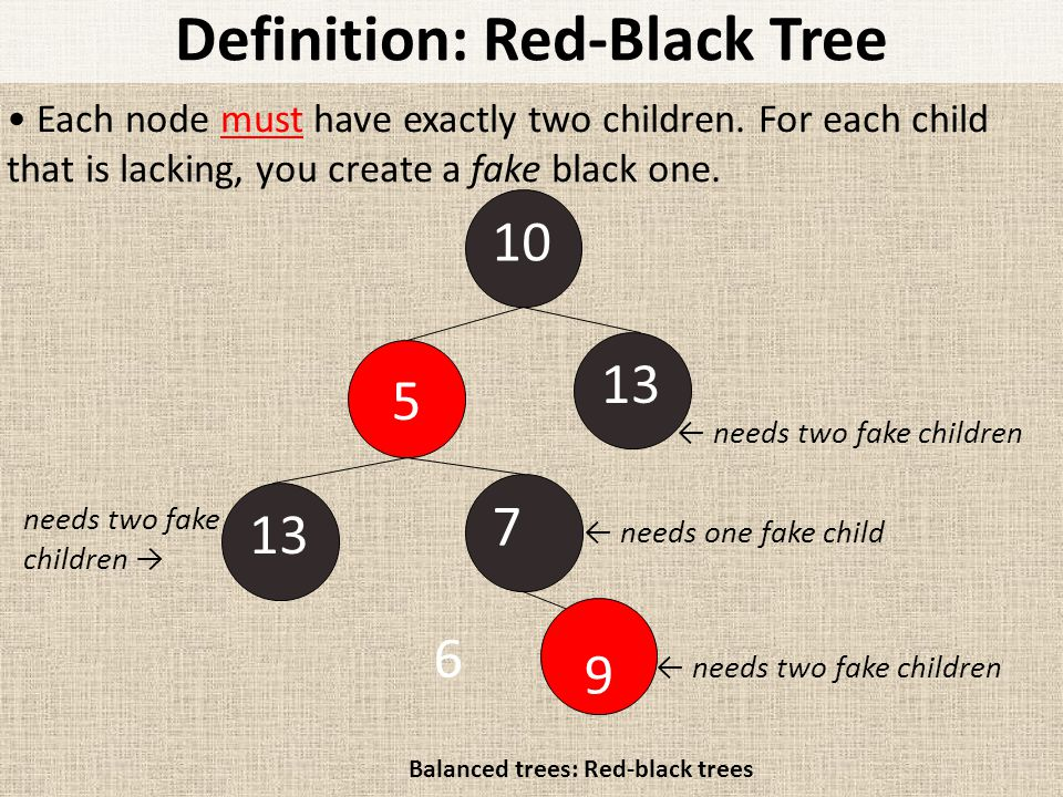 Definition: Red-Black Tree Balanced trees: Red-black trees Each node must have exactly two children. For each child that is lacking, you create a fake