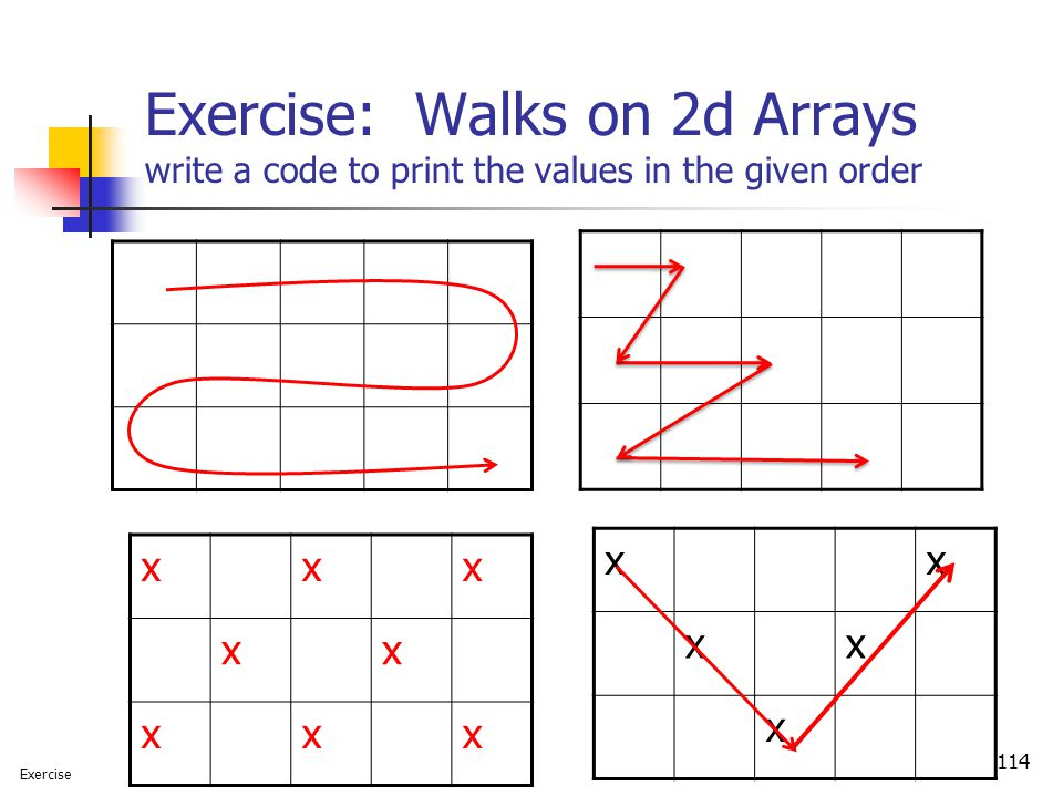 114 Exercise: Walks on 2d Arrays write a code to print the values in the given order xxx xx xxx xx xx x Exercise
