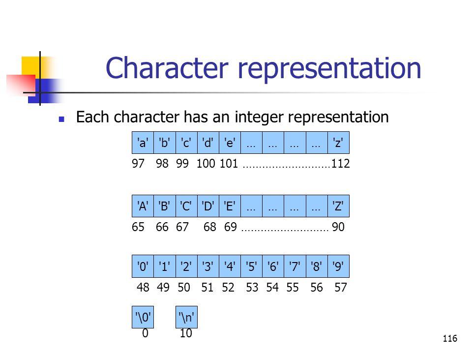 116 Each character has an integer representation Character representation a b c d e z ………… 97 98 99 100 101 ………………………112 A B C D E Z ………… 65 66 67 68 69 ……………………… 90 0 1 2 3 4 9 8 7 6 5 48 49 50 51 52 53 54 55 56 57 \0 0 \n 10