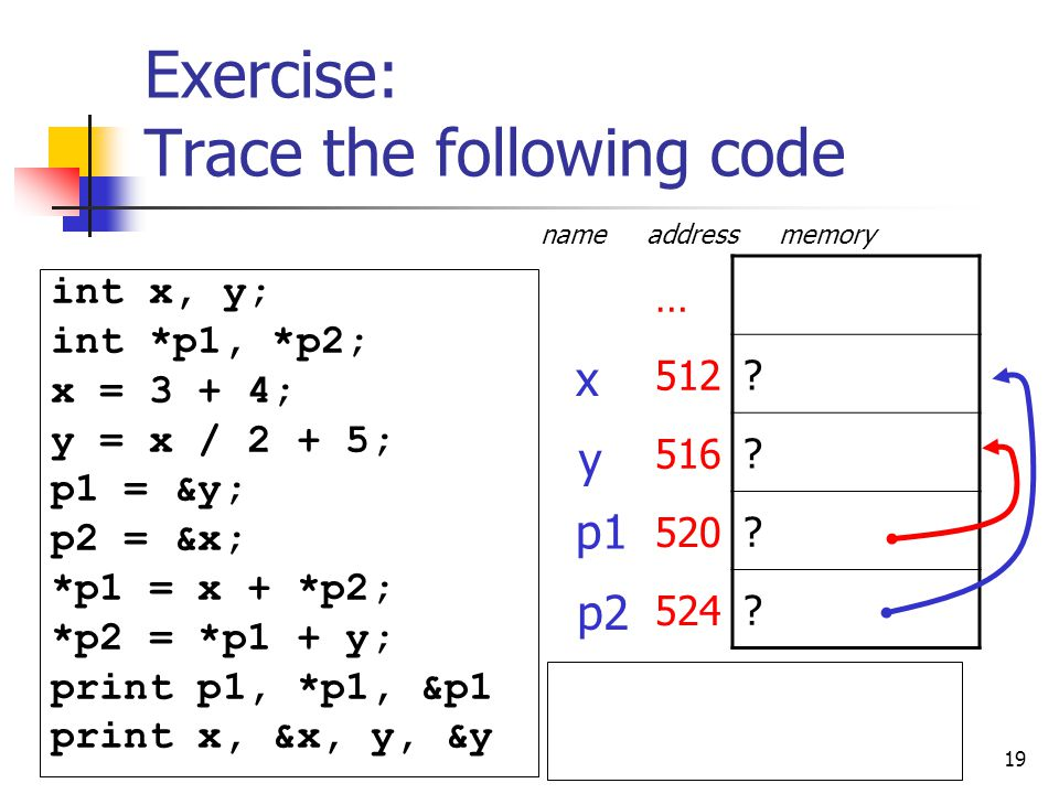 19 Exercise: Trace the following code int x, y; int *p1, *p2; x = 3 + 4; y = x / 2 + 5; p1 = &y; p2 = &x; *p1 = x + *p2; *p2 = *p1 + y; print p1, *p1, &p1 print x, &x, y, &y .