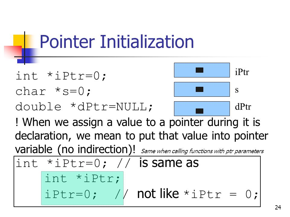 24 Pointer Initialization iPtr s dPtr int *iPtr=0; char *s=0; double *dPtr=NULL; .