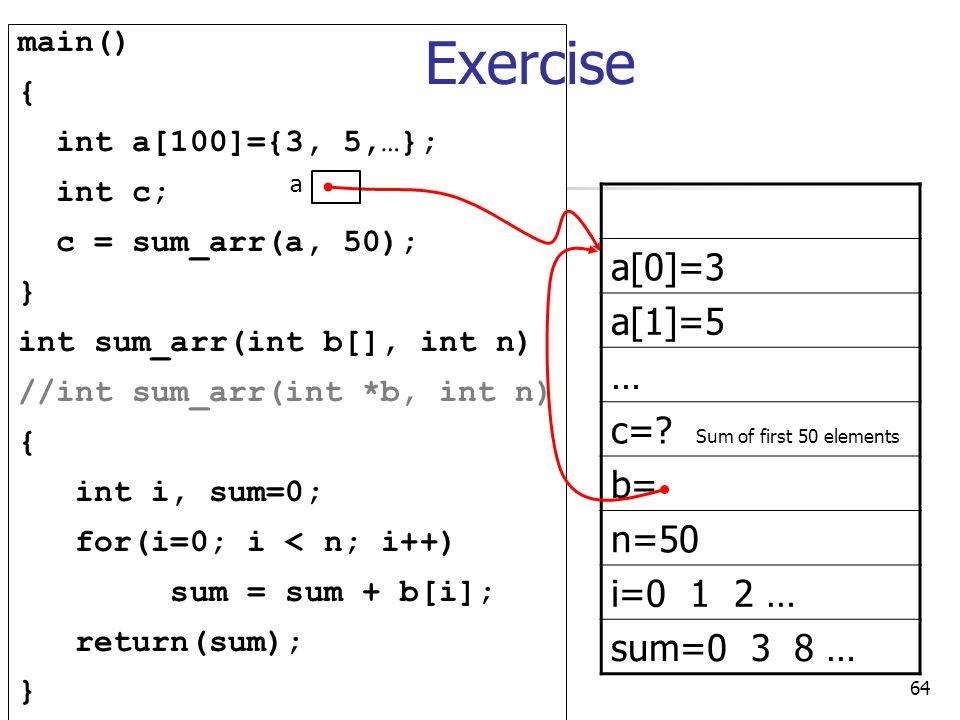 64 main() { int a[100]={3, 5,…}; int c; c = sum_arr(a, 50); } int sum_arr(int b[], int n) //int sum_arr(int *b, int n) { int i, sum=0; for(i=0; i < n; i++) sum = sum + b[i]; return(sum); } a[0]=3 a[1]=5 … c=.