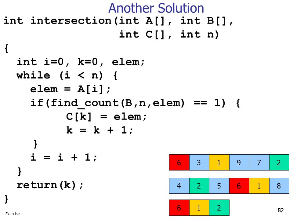 82 int intersection(int A[], int B[], int C[], int n) { int i=0, k=0, elem; while (i < n) { elem = A[i]; if(find_count(B,n,elem) == 1) { C[k] = elem; k = k + 1; } i = i + 1; } return(k); } Another Solution 631972 425618 612 Exercise