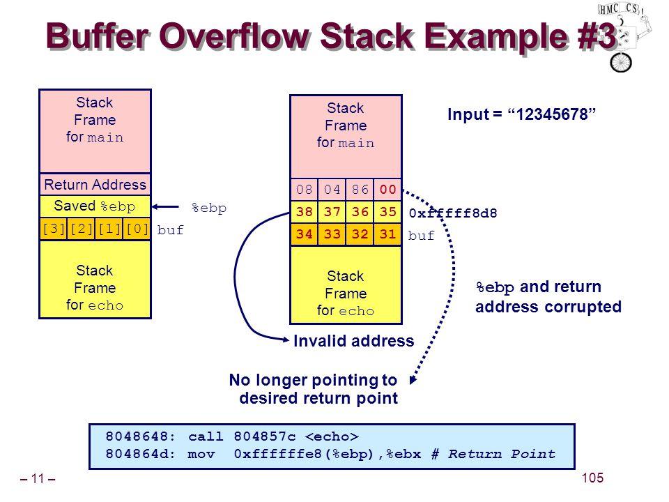 – 11 – 105 Buffer Overflow Stack Example #3 Input = 12345678 Return Address Saved %ebp [3][2][1][0] buf %ebp Stack Frame for main Stack Frame for echo 8048648:call 804857c 804864d:mov 0xffffffe8(%ebp),%ebx # Return Point 0xfffff8d8 Return Address Saved %ebp [3][2][1][0] buf Stack Frame for main Stack Frame for echo 38373635 08048600 34333231 Invalid address No longer pointing to desired return point %ebp and return address corrupted