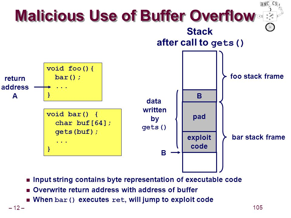 – 12 – 105 Malicious Use of Buffer Overflow Input string contains byte representation of executable code Overwrite return address with address of buffer When bar() executes ret, will jump to exploit code void bar() { char buf[64]; gets(buf);...