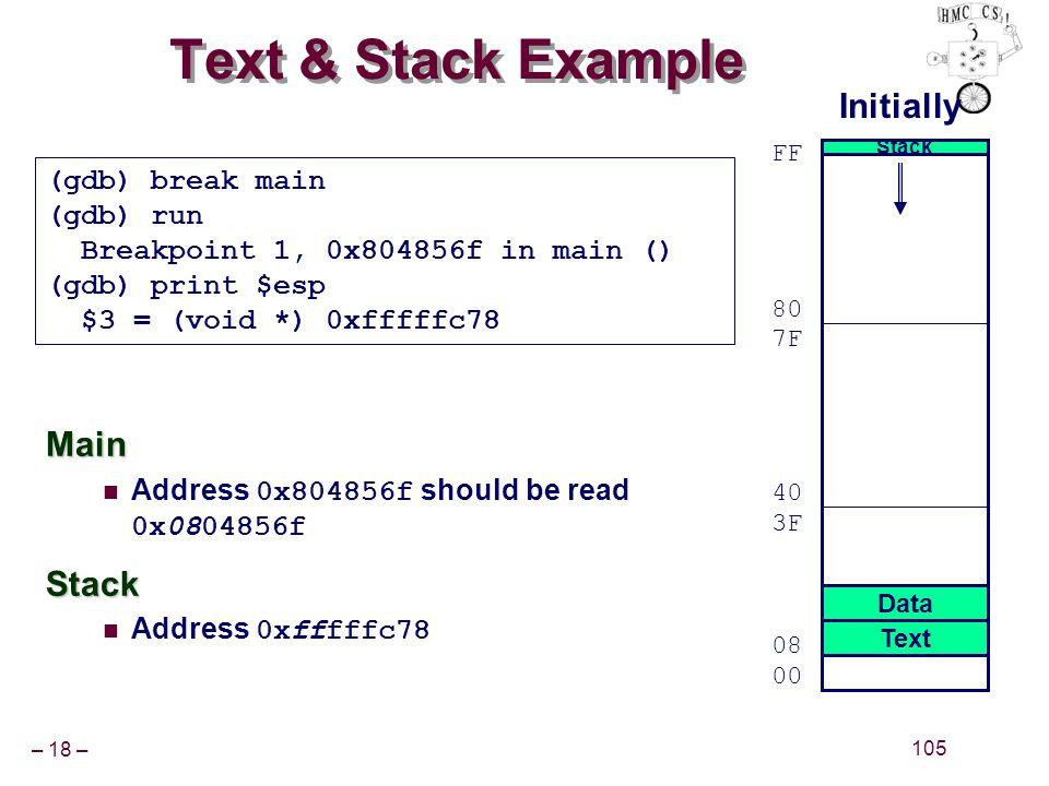 – 18 – 105 Text & Stack Example (gdb) break main (gdb) run Breakpoint 1, 0x804856f in main () (gdb) print $esp $3 = (void *) 0xfffffc78 Main Address 0x804856f should be read 0x0804856fStack Address 0xfffffc78 Initially FF 7F 3F 80 40 00 Stack Text Data 08