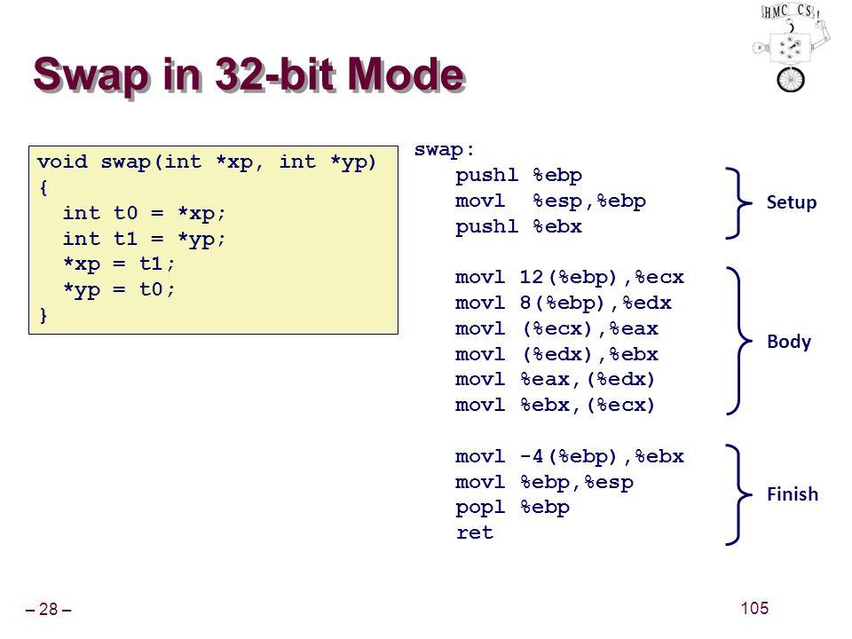 – 28 – 105 Swap in 32-bit Mode void swap(int *xp, int *yp) { int t0 = *xp; int t1 = *yp; *xp = t1; *yp = t0; } swap: pushl %ebp movl %esp,%ebp pushl %