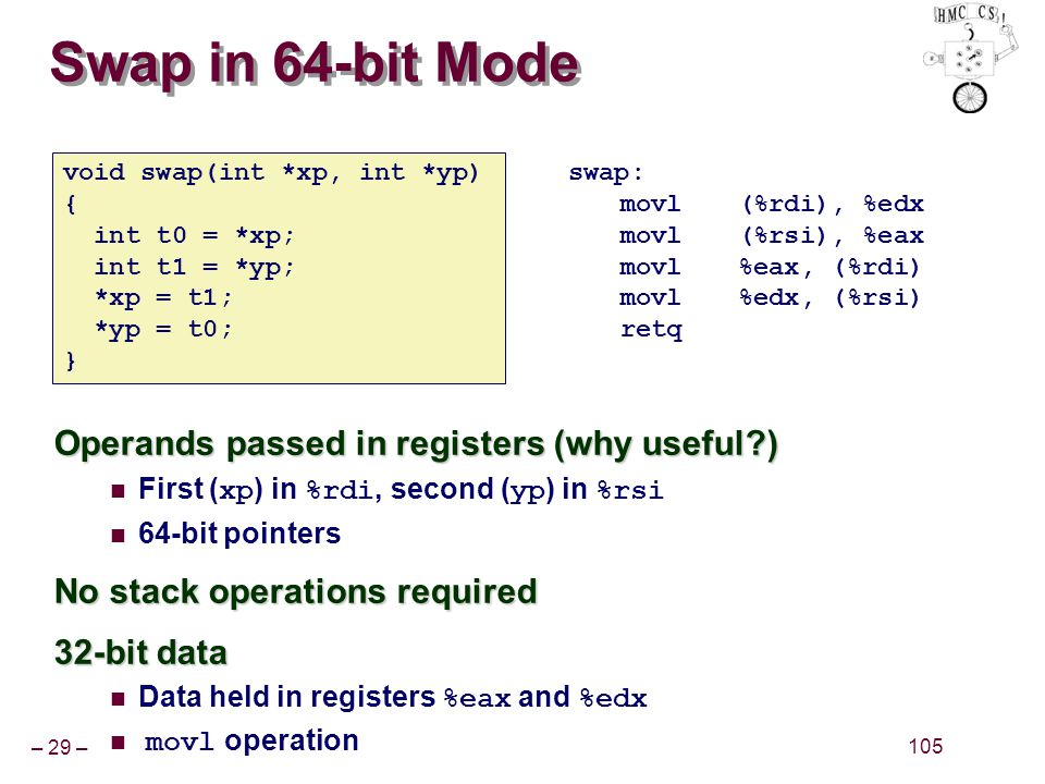 – 29 – 105 Swap in 64-bit Mode Operands passed in registers (why useful ) First ( xp ) in %rdi, second ( yp ) in %rsi 64-bit pointers No stack operations required 32-bit data Data held in registers %eax and %edx movl operation void swap(int *xp, int *yp) { int t0 = *xp; int t1 = *yp; *xp = t1; *yp = t0; } swap: movl(%rdi), %edx movl(%rsi), %eax movl%eax, (%rdi) movl%edx, (%rsi) retq