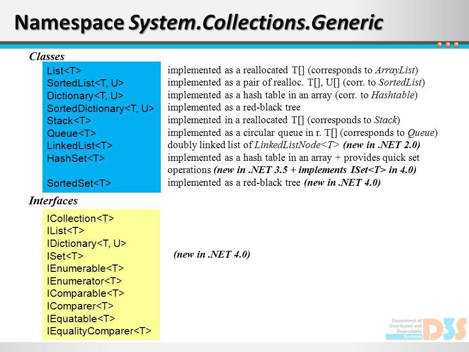 Namespace System.Collections.Generic Classes List SortedList Dictionary SortedDictionary Stack Queue LinkedList HashSet SortedSet Interfaces ICollecti