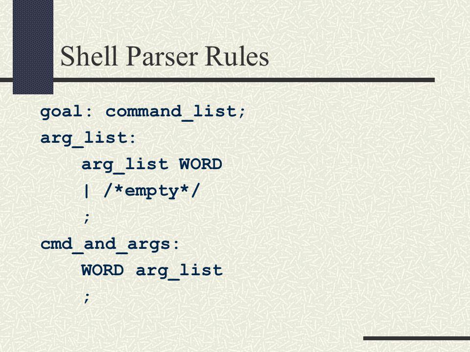 Shell Parser Rules goal: command_list; arg_list: arg_list WORD | /*empty*/ ; cmd_and_args: WORD arg_list ;