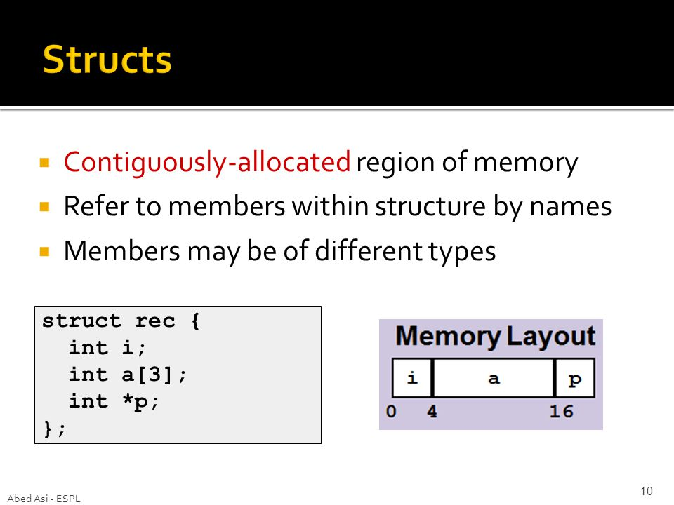  Contiguously-allocated region of memory  Refer to members within structure by names  Members may be of different types Abed Asi - ESPL 10 struct rec { int i; int a[3]; int *p; };