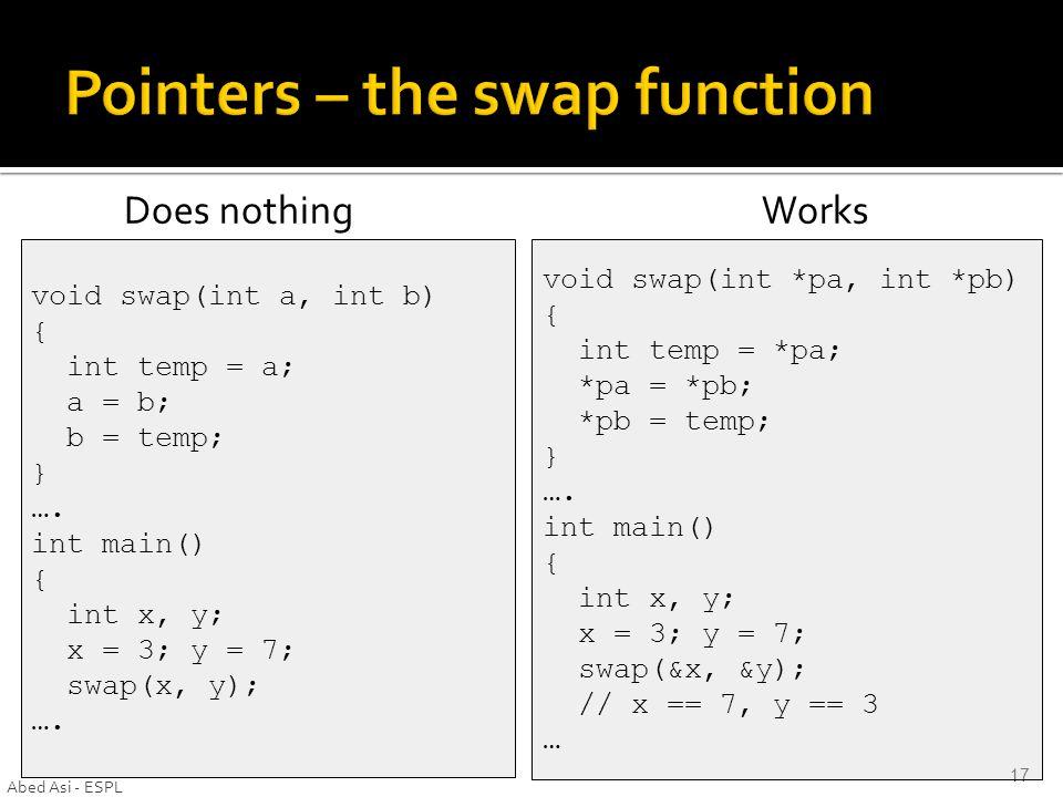 Abed Asi - ESPL 17 void swap(int a, int b) { int temp = a; a = b; b = temp; } ….