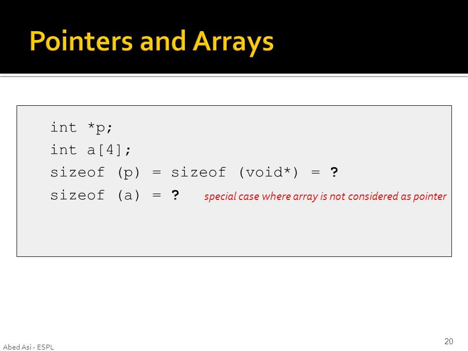 Abed Asi - ESPL 20 int *p; int a[4]; sizeof (p) = sizeof (void*) = .