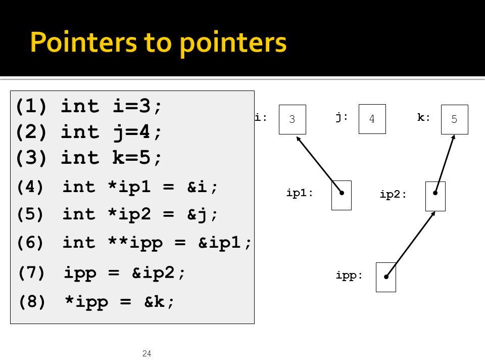 24 (1)int i=3; (2)int j=4; (3)int k=5; 3 i: 4 j: 5 k: ip1: ip2: ipp: (4)int *ip1 = &i; (5)int *ip2 = &j; (6)int **ipp = &ip1; (7)ipp = &ip2; (8)*ipp = &k;