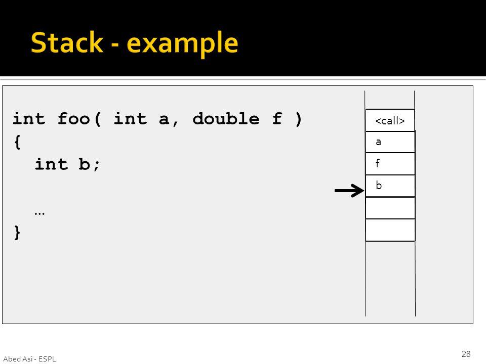 Abed Asi - ESPL 28 int foo( int a, double f ) { int b; … } a f b