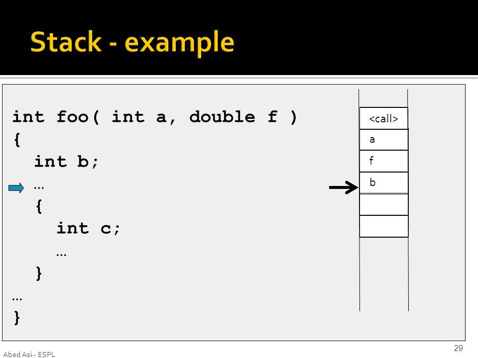 Abed Asi - ESPL 29 int foo( int a, double f ) { int b; … { int c; … } … } a f b