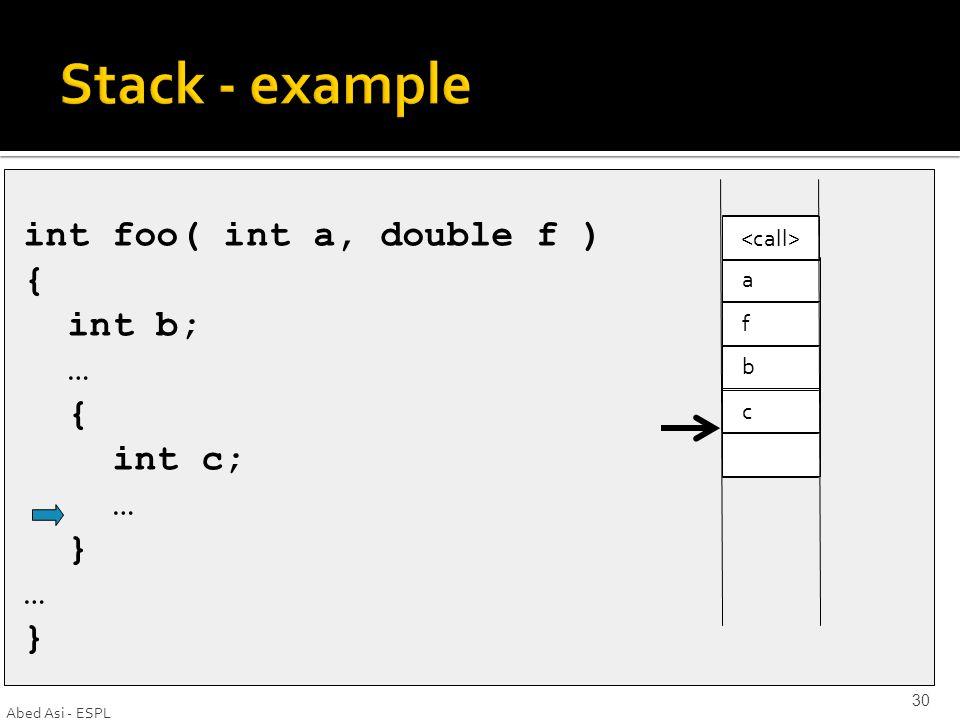 Abed Asi - ESPL 30 int foo( int a, double f ) { int b; … { int c; … } … } a f b c