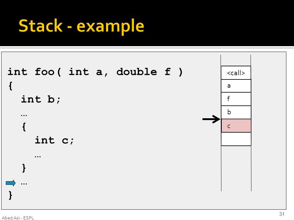 Abed Asi - ESPL 31 int foo( int a, double f ) { int b; … { int c; … } … } a f b c
