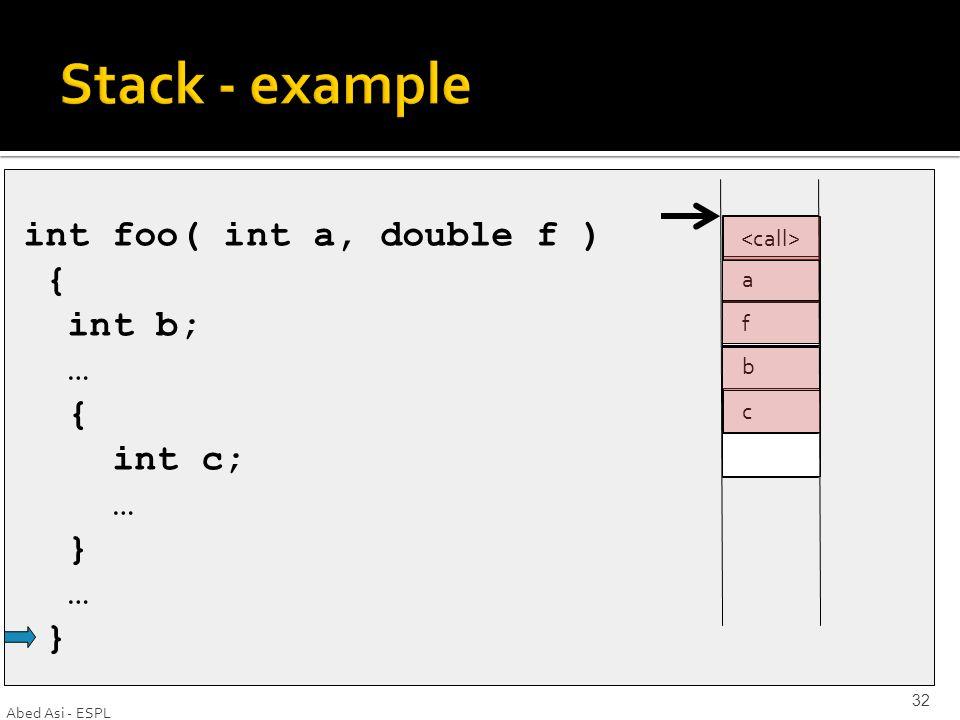 Abed Asi - ESPL 32 int foo( int a, double f ) { int b; … { int c; … } … } a f b c