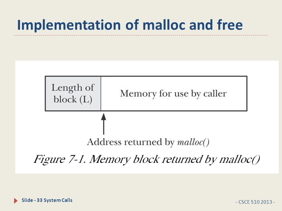 Implementation of malloc and free - CSCE 510 2013 - Slide - 33 System Calls