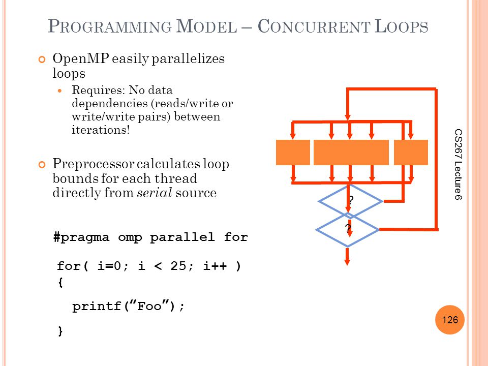 CS267 Lecture 6 126 P ROGRAMMING M ODEL – C ONCURRENT L OOPS OpenMP easily parallelizes loops Requires: No data dependencies (reads/write or write/write pairs) between iterations.