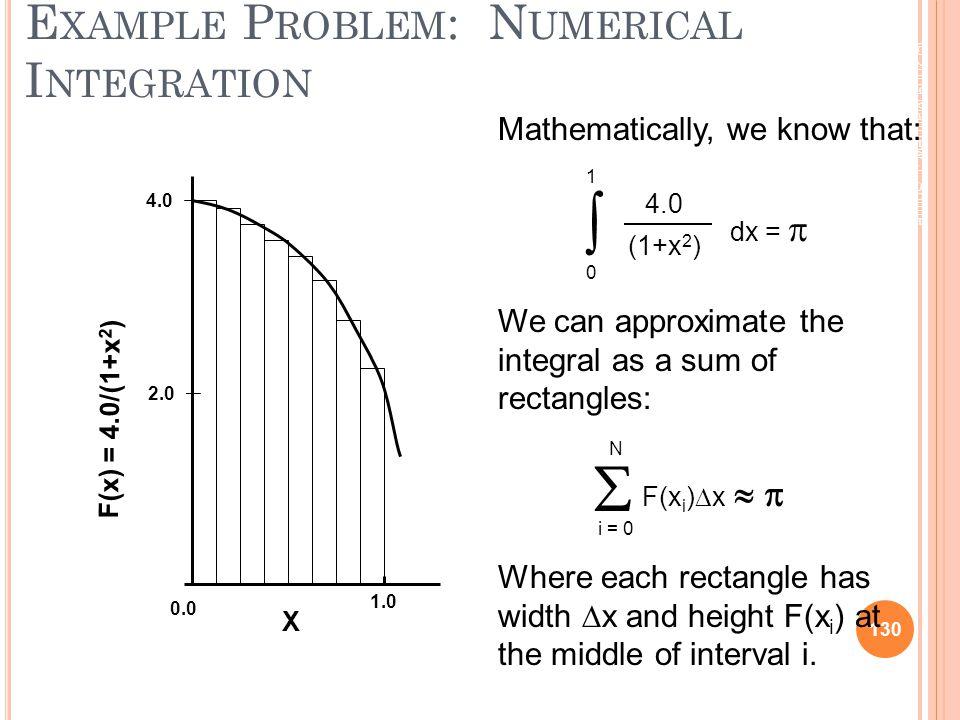 © 2009 Matthew J. Sottile, Timothy G. Mattson, and Craig E Rasmussen 130 E XAMPLE P ROBLEM : N UMERICAL I NTEGRATION  4.0 (1+x 2 ) dx =  0 1  F(x i
