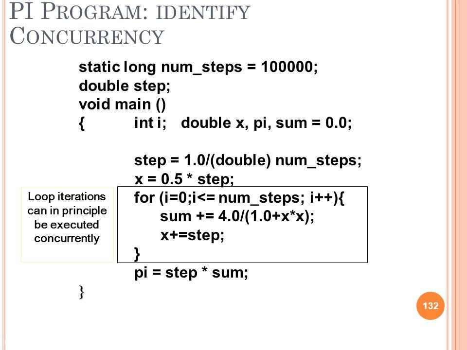© 2009 Matthew J. Sottile, Timothy G. Mattson, and Craig E Rasmussen 132 PI P ROGRAM : IDENTIFY C ONCURRENCY static long num_steps = 100000; double st