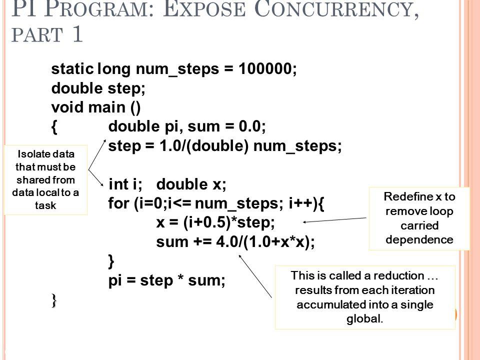 © 2009 Matthew J. Sottile, Timothy G. Mattson, and Craig E Rasmussen 133 PI P ROGRAM : E XPOSE C ONCURRENCY, PART 1 static long num_steps = 100000; do