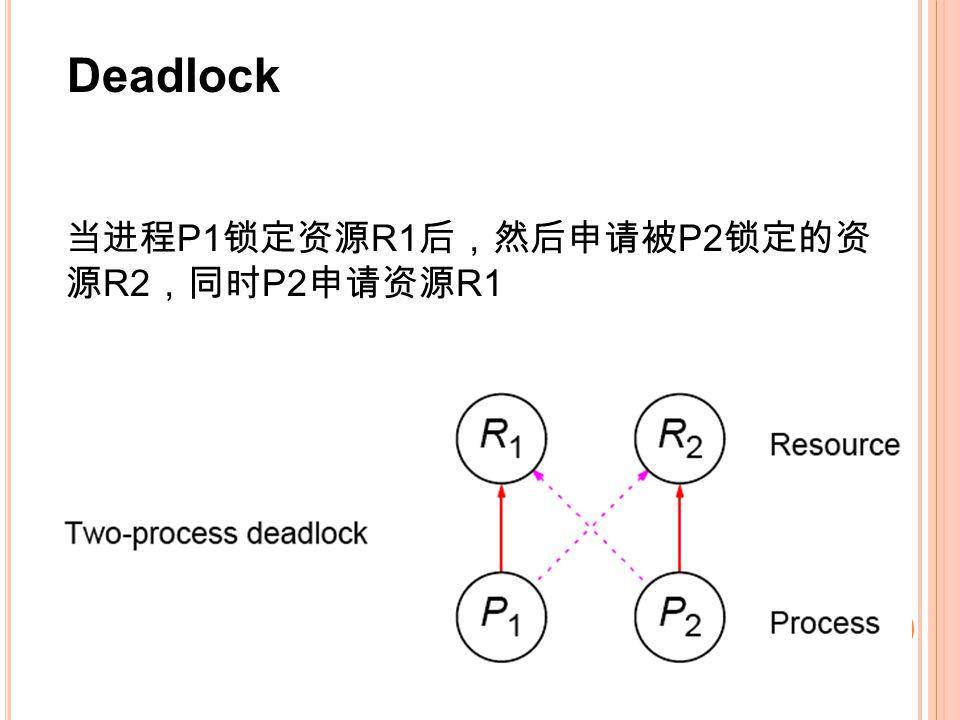 17 当进程 P1 锁定资源 R1 后,然后申请被 P2 锁定的资 源 R2 ,同时 P2 申请资源 R1 Deadlock