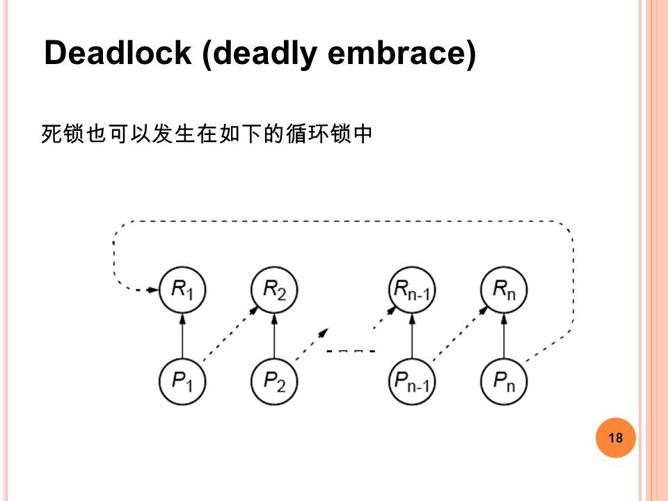 18 死锁也可以发生在如下的循环锁中 Deadlock (deadly embrace)