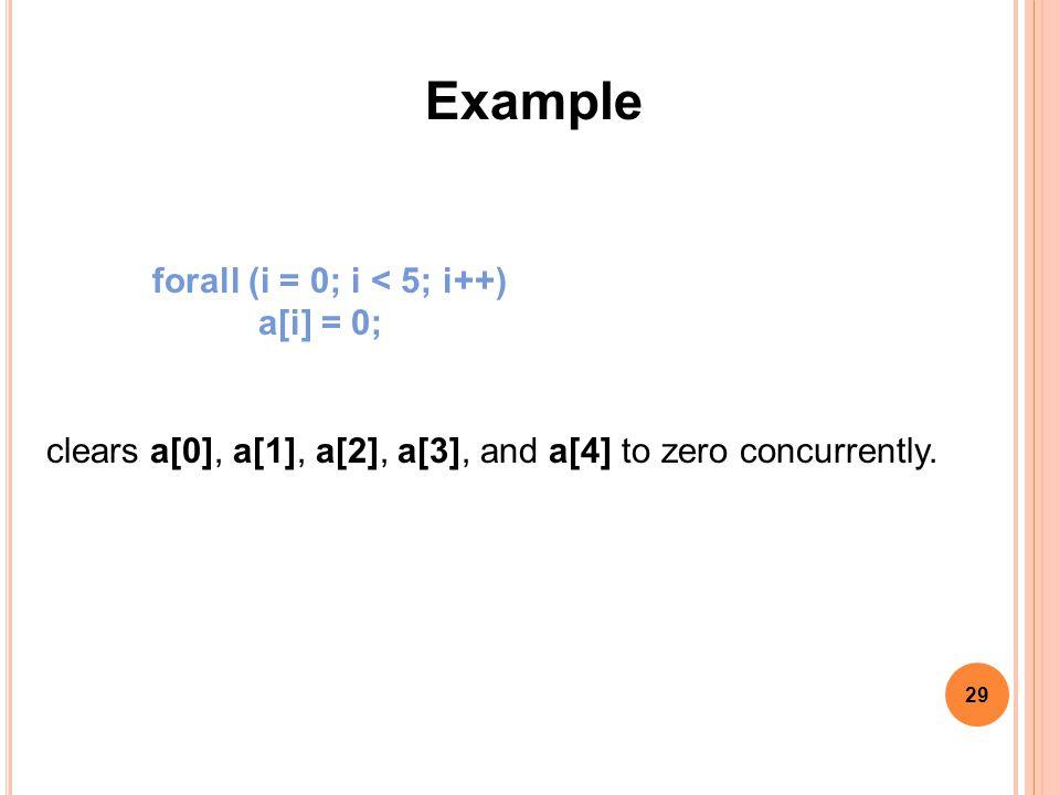 29 Example forall (i = 0; i < 5; i++) a[i] = 0; clears a[0], a[1], a[2], a[3], and a[4] to zero concurrently.