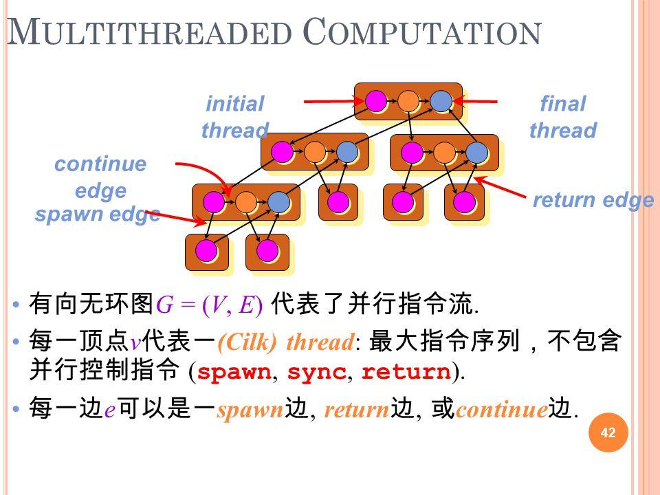 M ULTITHREADED C OMPUTATION 42 有向无环图 G = (V, E) 代表了并行指令流. 每一顶点 v 代表一 (Cilk) thread: 最大指令序列,不包含 并行控制指令 ( spawn, sync, return ). 每一边 e 可以是一 spawn 边, ret