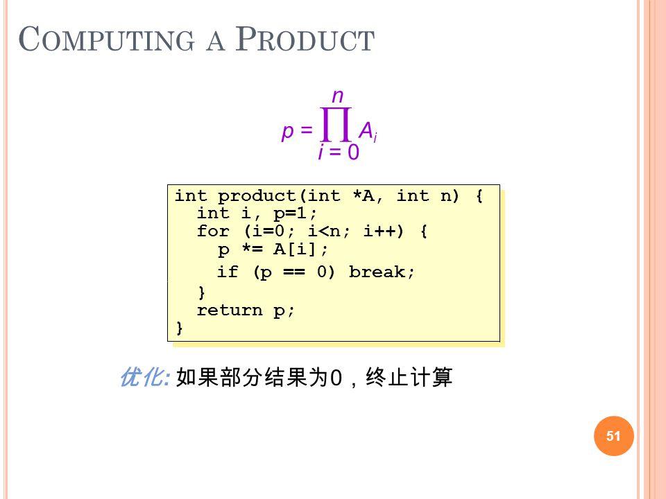 C OMPUTING A P RODUCT p =  A i i = 0 n int product(int *A, int n) { int i, p=1; for (i=0; i<n; i++) { p *= A[i]; int product(int *A, int n) { int i,