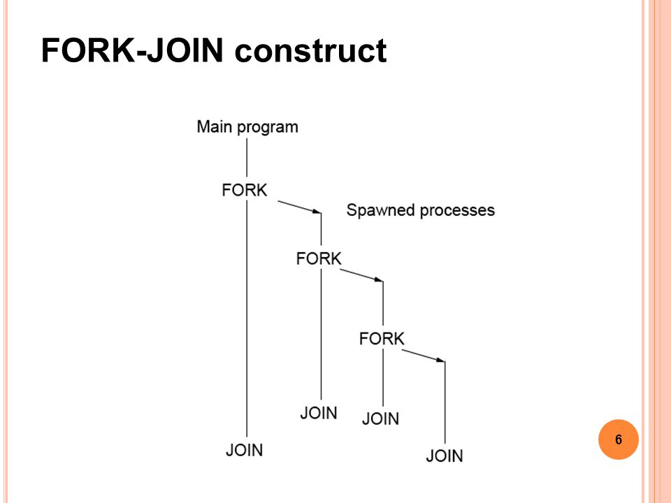 7 UNIX System Calls SPMD model with different code for master process and forked slave process.