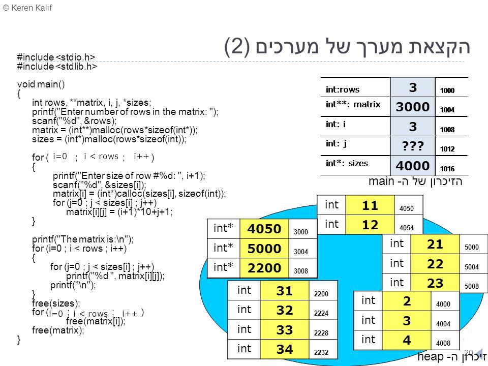 © Keren Kalif 20 הקצאת מערך של מערכים (2) #include void main() { int rows, **matrix, i, j, *sizes; printf(