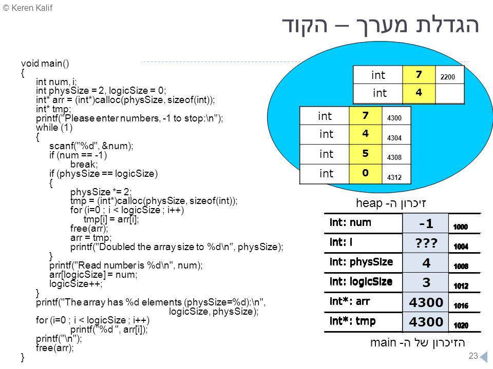 © Keren Kalif 23 הגדלת מערך – הקוד void main() { int num, i; int physSize = 2, logicSize = 0; int* arr = (int*)calloc(physSize, sizeof(int)); int* tmp