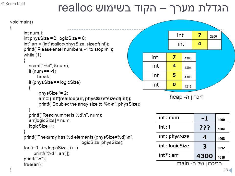 © Keren Kalif 25 הגדלת מערך – הקוד בשימוש realloc void main() { int num, i; int physSize = 2, logicSize = 0; int* arr = (int*)calloc(physSize, sizeof(