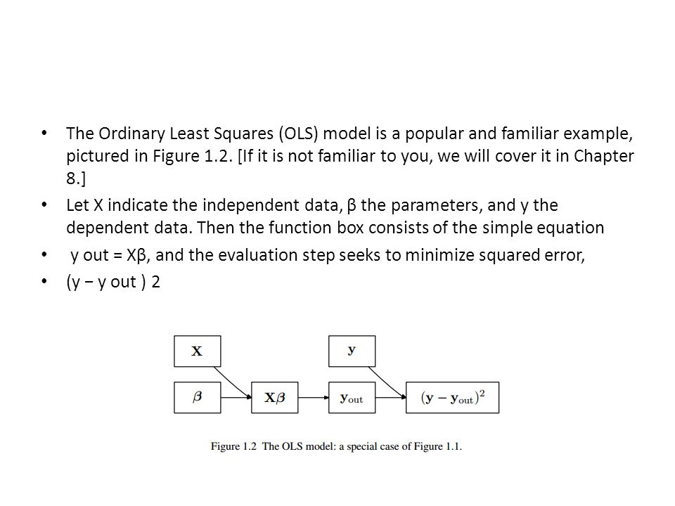 The Ordinary Least Squares (OLS) model is a popular and familiar example, pictured in Figure 1.2. [If it is not familiar to you, we will cover it in C