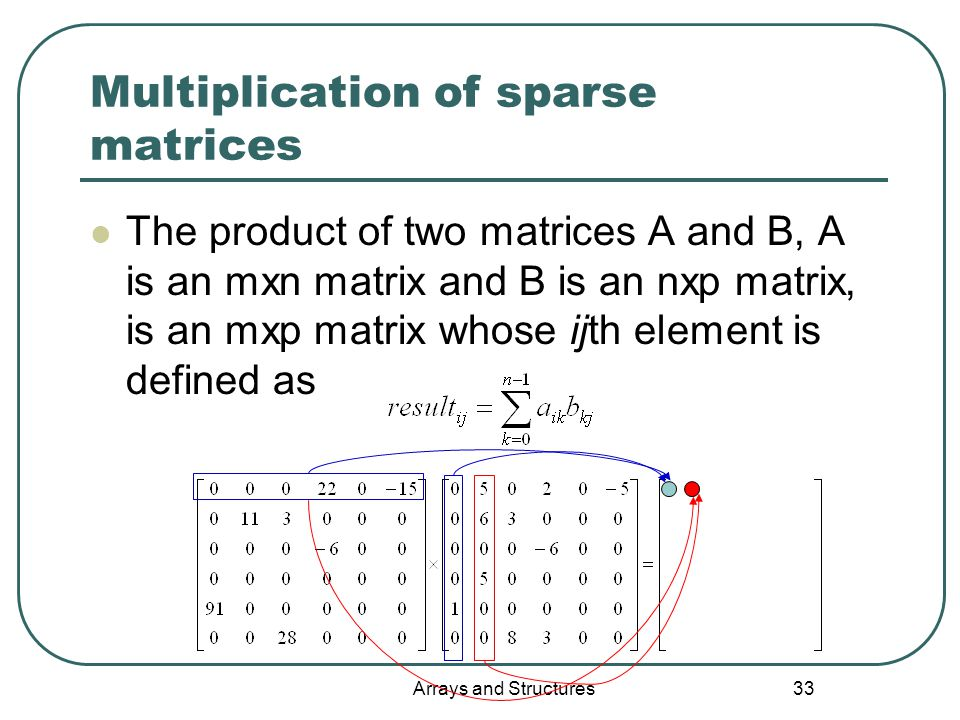 Arrays and Structures 33 Multiplication of sparse matrices The product of two matrices A and B, A is an mxn matrix and B is an nxp matrix, is an mxp matrix whose ijth element is defined as