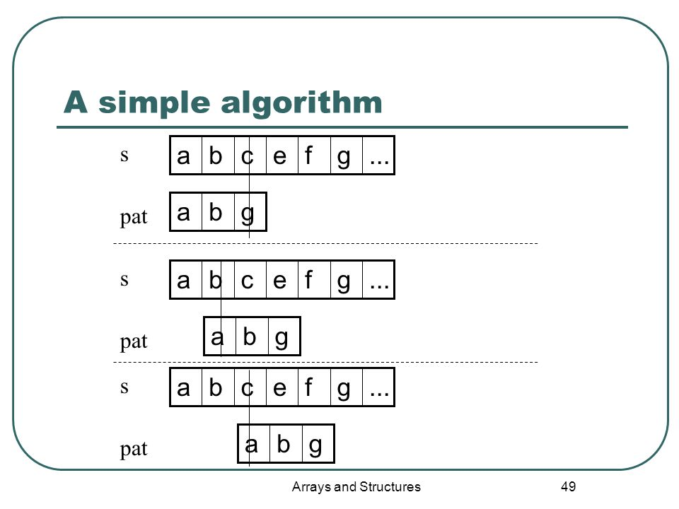 Arrays and Structures 49 A simple algorithm...gfecba gba s pat...gfecba gba s pat...gfecba gba s pat