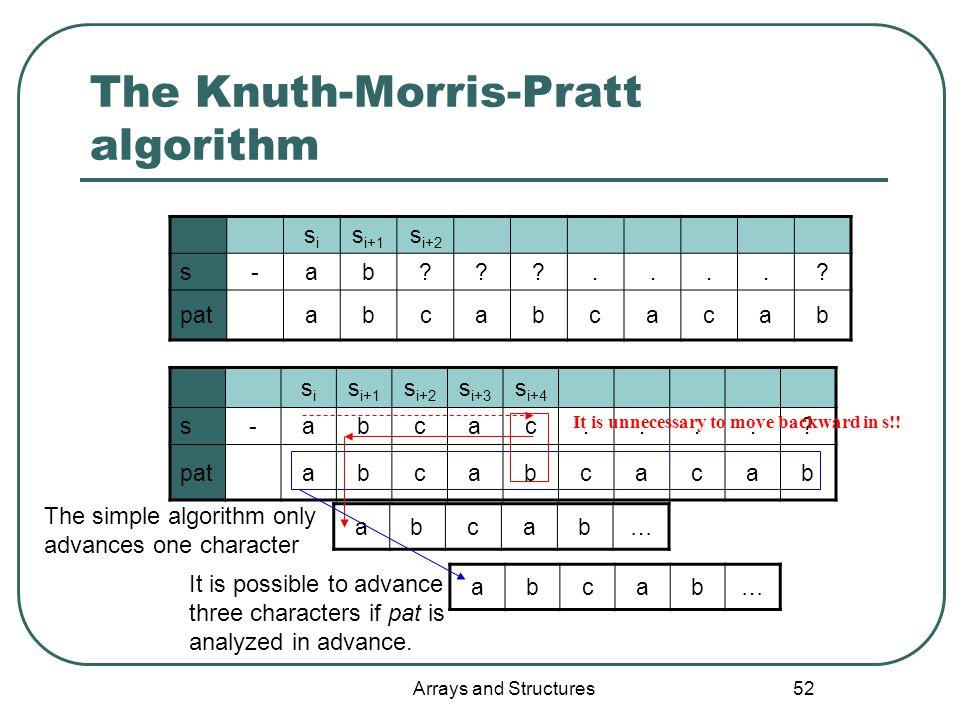 Arrays and Structures 52 The Knuth-Morris-Pratt algorithm sisi s i+1 s i+2 s-ab???.....