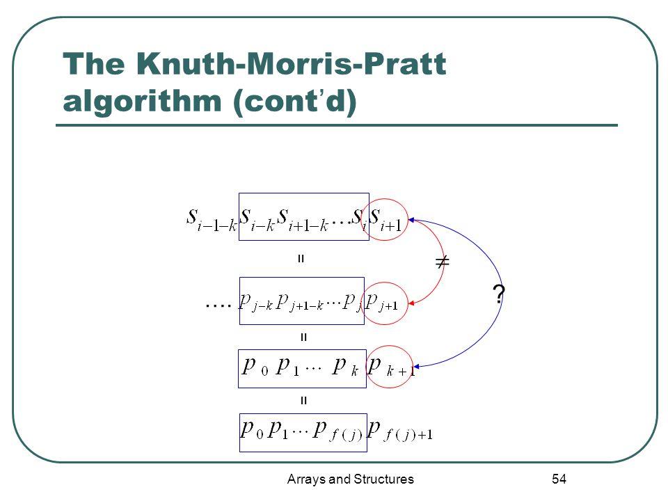 Arrays and Structures 54 The Knuth-Morris-Pratt algorithm (cont ' d) = = = …. 