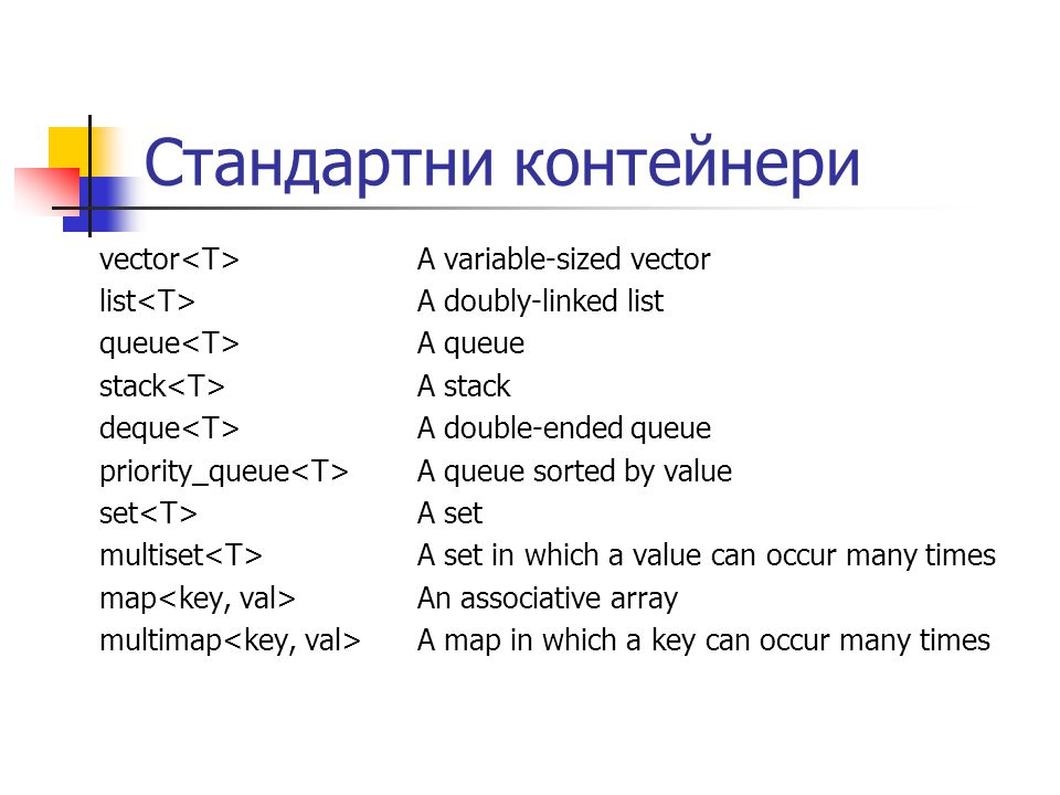 Стандартни контейнери vector A variable-sized vector list A doubly-linked list queue A queue stack A stack deque A double-ended queue priority_queue A queue sorted by value set A set multiset A set in which a value can occur many times map An associative array multimap A map in which a key can occur many times