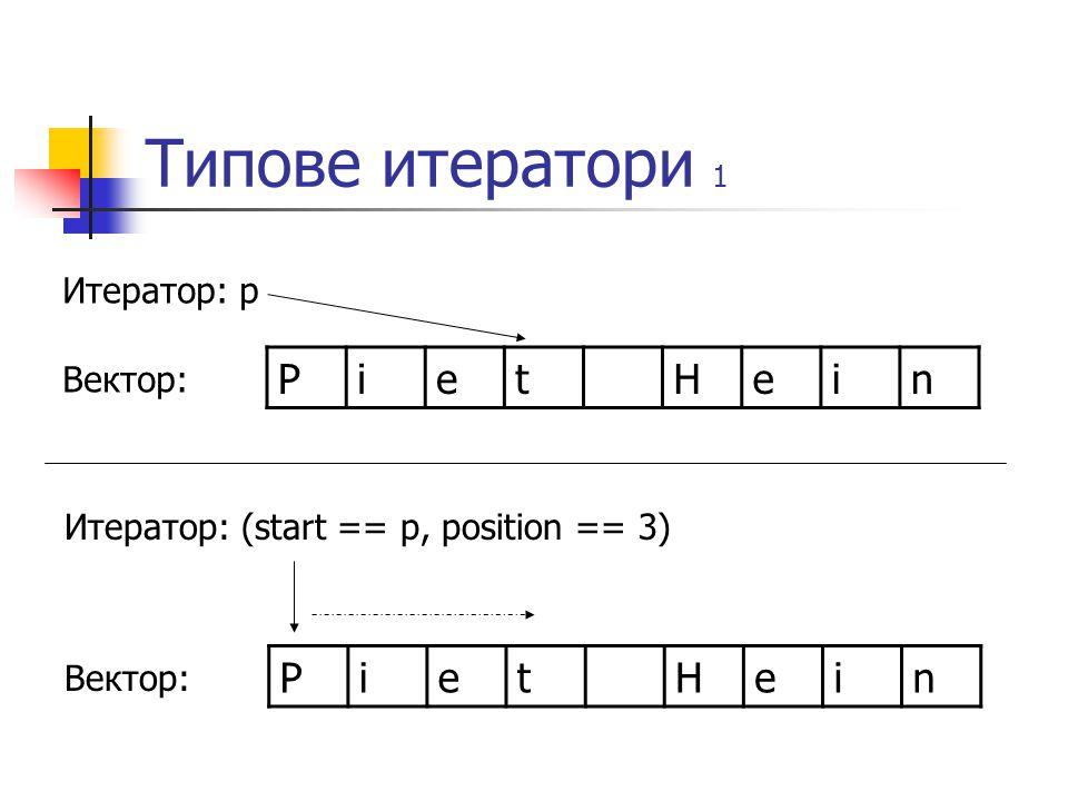 Типове итератори 1 PietHein Вектор: Итератор: p PietHein Вектор: Итератор: (start == p, position == 3)