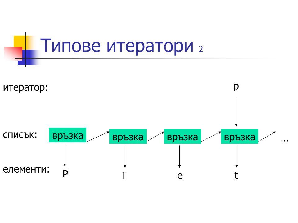 Типове итератори 2 връзка P i e t … p итератор: списък: елементи: