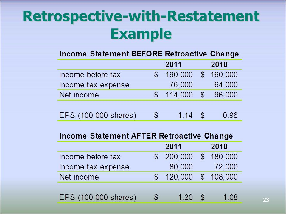 23 Retrospective-with-Restatement Example
