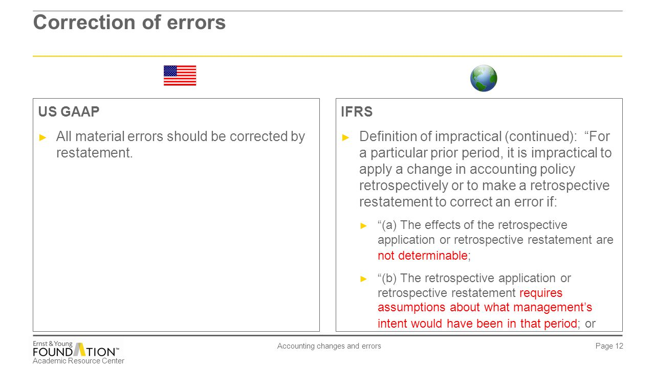 "Academic Resource Center Accounting changes and errors Page 12 Correction of errors IFRS ► Definition of impractical (continued): ""For a particular pr"
