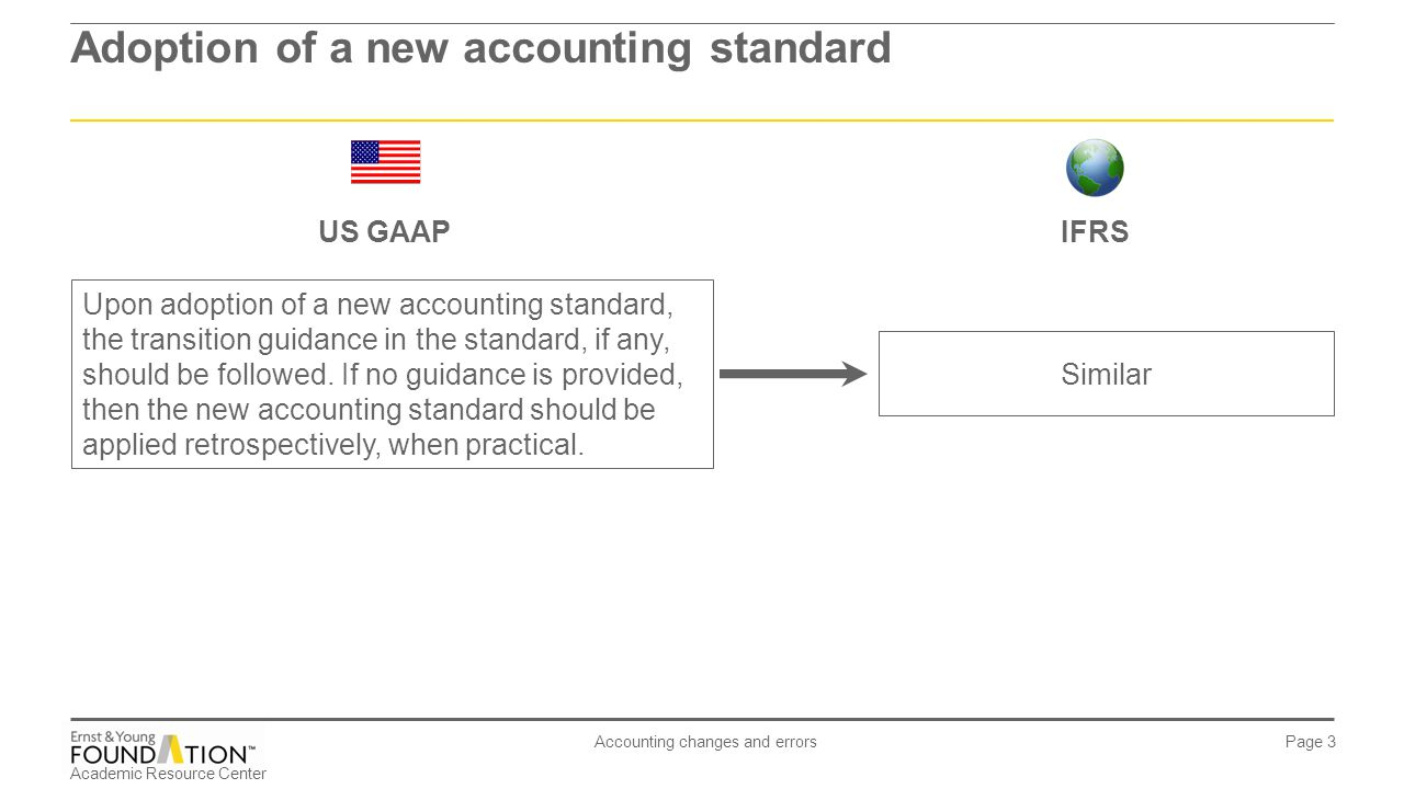 Academic Resource Center Accounting changes and errors Page 3 Adoption of a new accounting standard Upon adoption of a new accounting standard, the tr