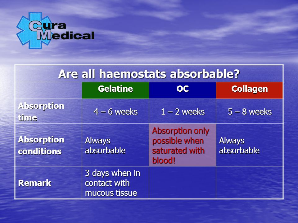 Are all haemostats absorbable.