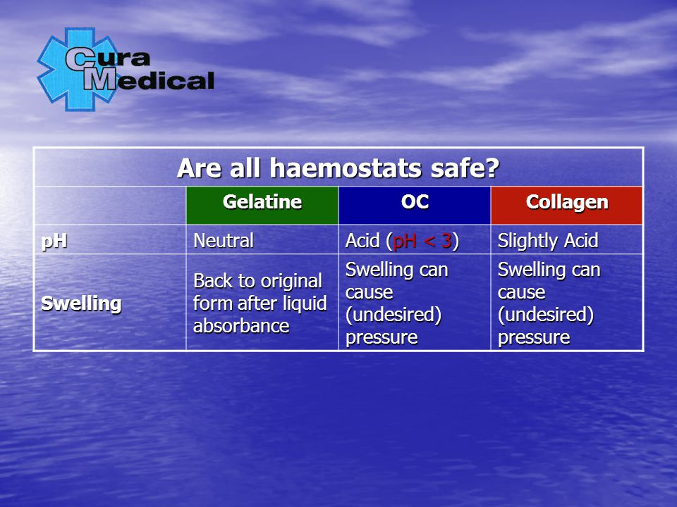 Are all haemostats safe.